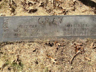 Grave of Millander Gray and wife