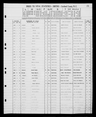 David Lee Burns birth records