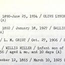 Grist family genealogy