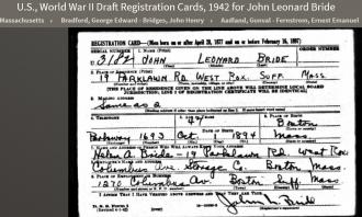 U.S. World War II Draft Registration Cards, 1942