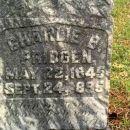 Gravestone of Charlie B. Pridgen