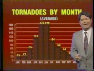 Dennis Smith on The Weather Channel (1993)
