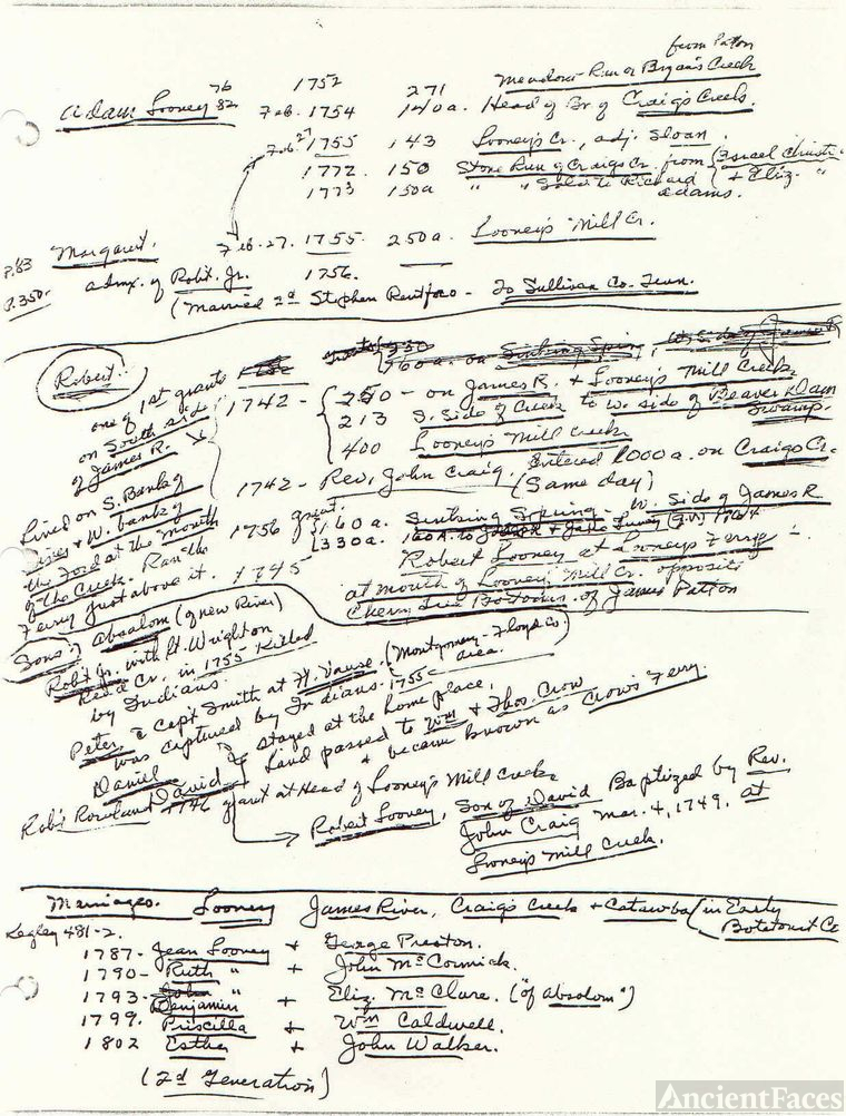 Looney Notes1 - D. O. Manschardt research
