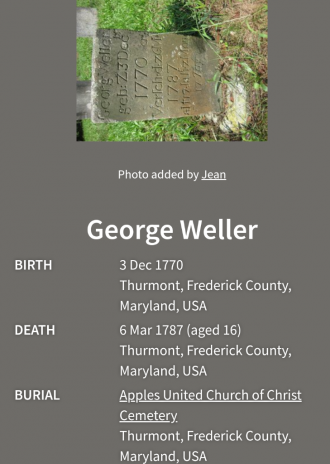 George Weller