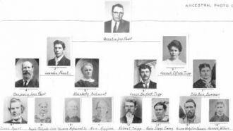 Peart Family Ancestors