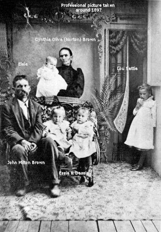John Milton Brown