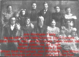 John Winchester Family