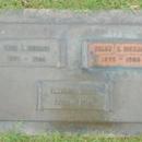 Cecil Arthur Rickard