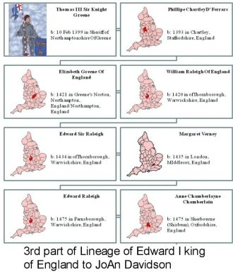 3rd part Lineage Edward I king of England to JoAnn Davidson