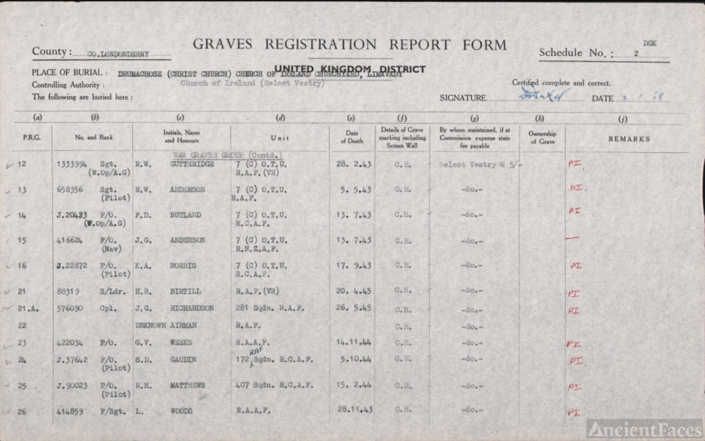 Grave record, Londonderry UK
