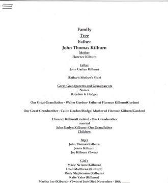 Kilburn's Family Tree