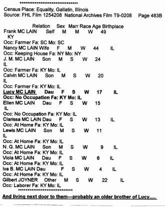 1880 Federal Census, Gallatin Co. Illinois