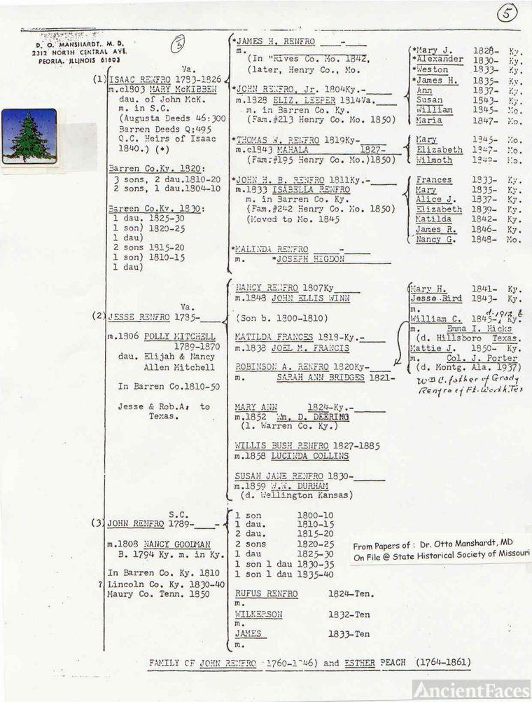 John Renfro(1760)Family Chart(1of2)-D O Manschardt
