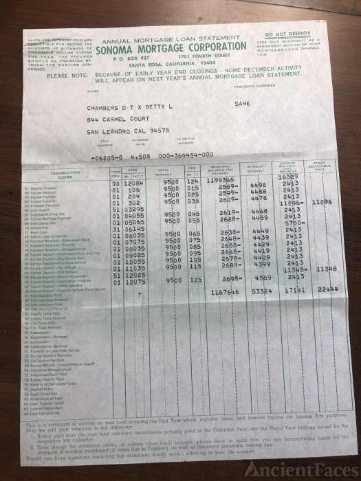 Annual Mort.  Loan Statement