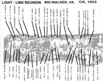 Light & Link Reunion, Virginia 1933
