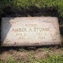 Mother of Leo Stuart