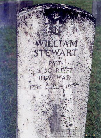 William Stewart of Abbeville, SC