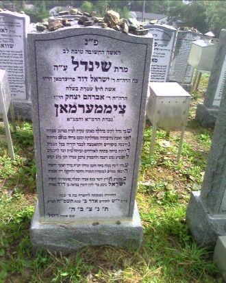 Avraham Abele Gombiner