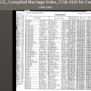 Carolyn Anne Murphy-Lewis-- Louisiana, U.S., Compiled Marriage Index, 1718-1925(1951)
