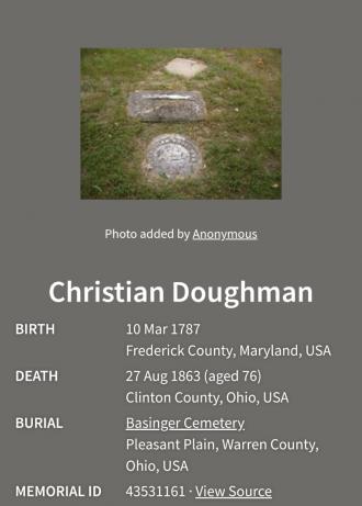 Christian Doughman