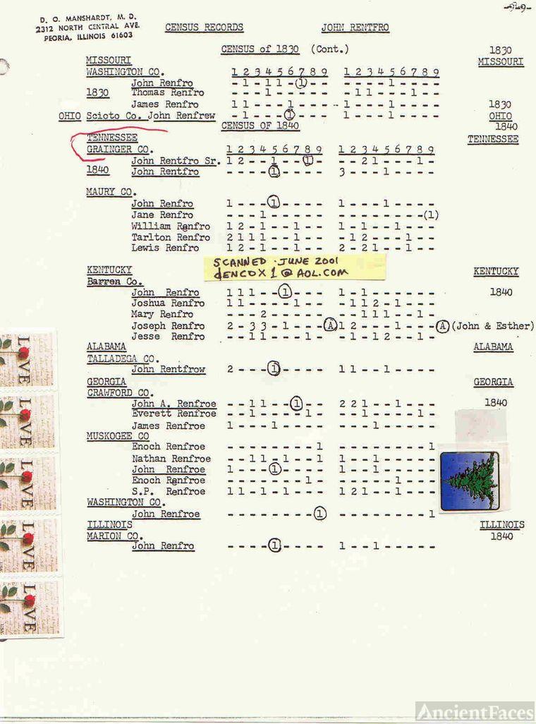 John Renfro(10-10)-Census - D. O. Manschardt, MD