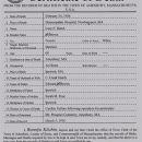 Lucy F. Hatch, MA death certificate