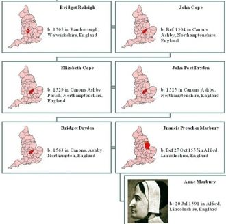 4th part lineage Edward I king of England to JoAnn Davidson
