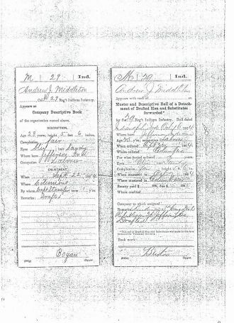 Andrew Jackson Middleton Civil War Record # 5