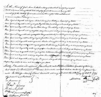 September 1791 Will - Absolom Looney