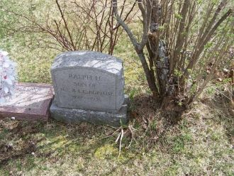 Ralph H. Buffum