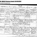 Donald Macfarlane Death Certificate